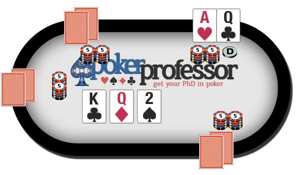After the Flop - the first 3 community cards are dealt in the center of the table followed by the second round of betting