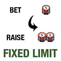 Fixed Limit Poker