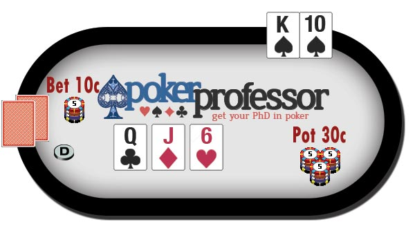 Poker Maths - hand example B - Lets look at another hand example to see poker mathematics in action again.