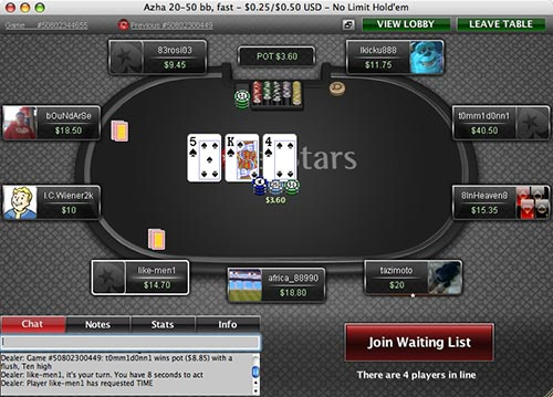 PokerStars' software is of a very high standard which is robust and stable and you very rarely experience any downtime from the servers