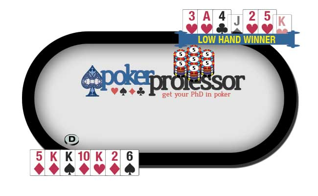Stud Hi Lo - The best possible Qualifying Low Hand is: A-2-3-4-5